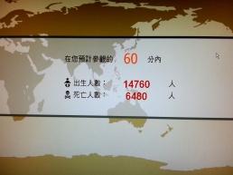 生命循環之生老病死-世界人口
